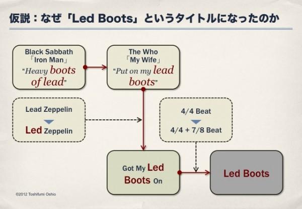 なぜ「Led Boots」というタイトルになったのか